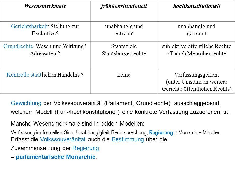 Wesensmerkmalefrühkonstitutionellhochkonstitutionell Gerichtsbarkeit: Stellung zur Exekutive.