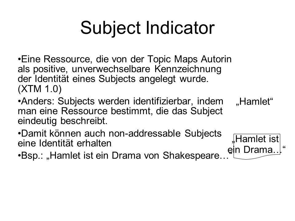 Subject Indicator Eine Ressource, die von der Topic Maps Autorin als positive, unverwechselbare Kennzeichnung der Identität eines Subjects angelegt wurde.