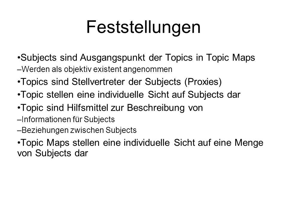 Feststellungen Subjects sind Ausgangspunkt der Topics in Topic Maps – Werden als objektiv existent angenommen Topics sind Stellvertreter der Subjects