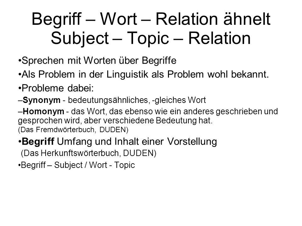 Begriff – Wort – Relation ähnelt Subject – Topic – Relation Sprechen mit Worten über Begriffe Als Problem in der Linguistik als Problem wohl bekannt.