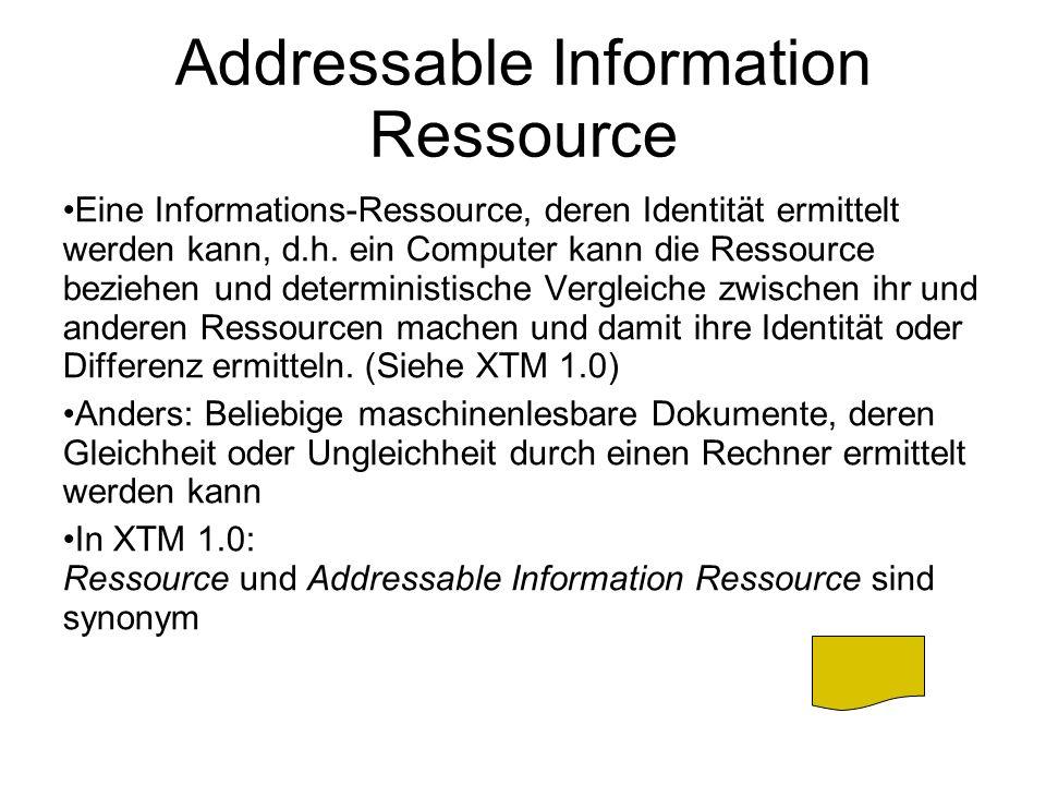 Addressable Information Ressource Eine Informations-Ressource, deren Identität ermittelt werden kann, d.h. ein Computer kann die Ressource beziehen un