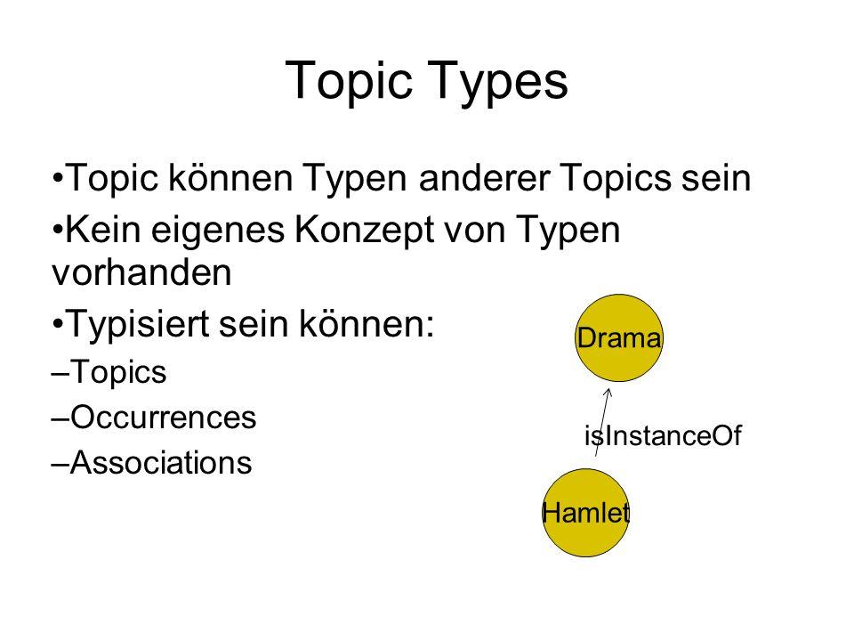 Topic Types Topic können Typen anderer Topics sein Kein eigenes Konzept von Typen vorhanden Typisiert sein können: – Topics – Occurrences – Associations Hamlet Drama isInstanceOf