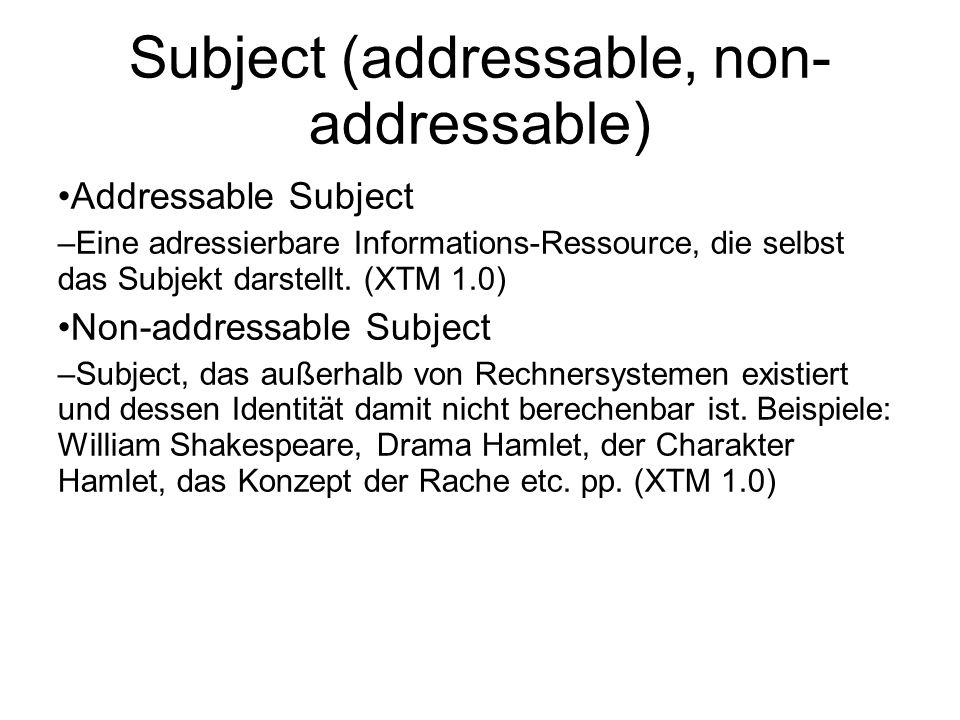 Topics, Charakteristika und Typ Hamlet Drama isInstanceOf Shakes peare Hamlet occurrence Role: play Role: author Written-By Type isInstanceOf Type Book isInstanceOf