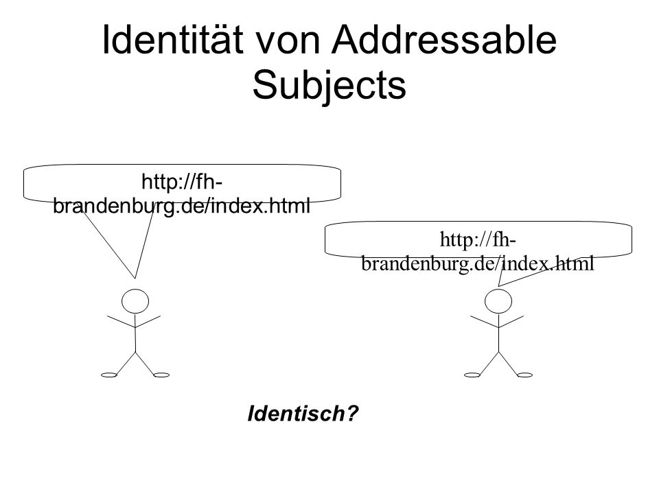Identität von Addressable Subjects http://fh- brandenburg.de/index.html Identisch