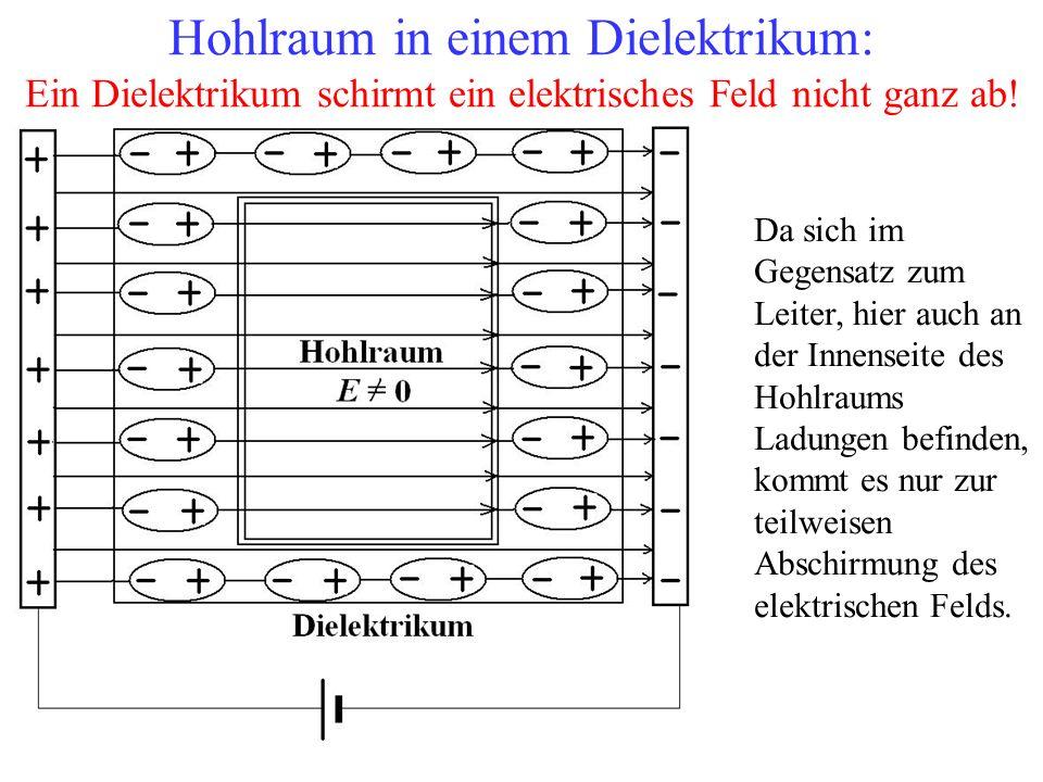 Hohlraum in einem Dielektrikum: Ein Dielektrikum schirmt ein elektrisches Feld nicht ganz ab.