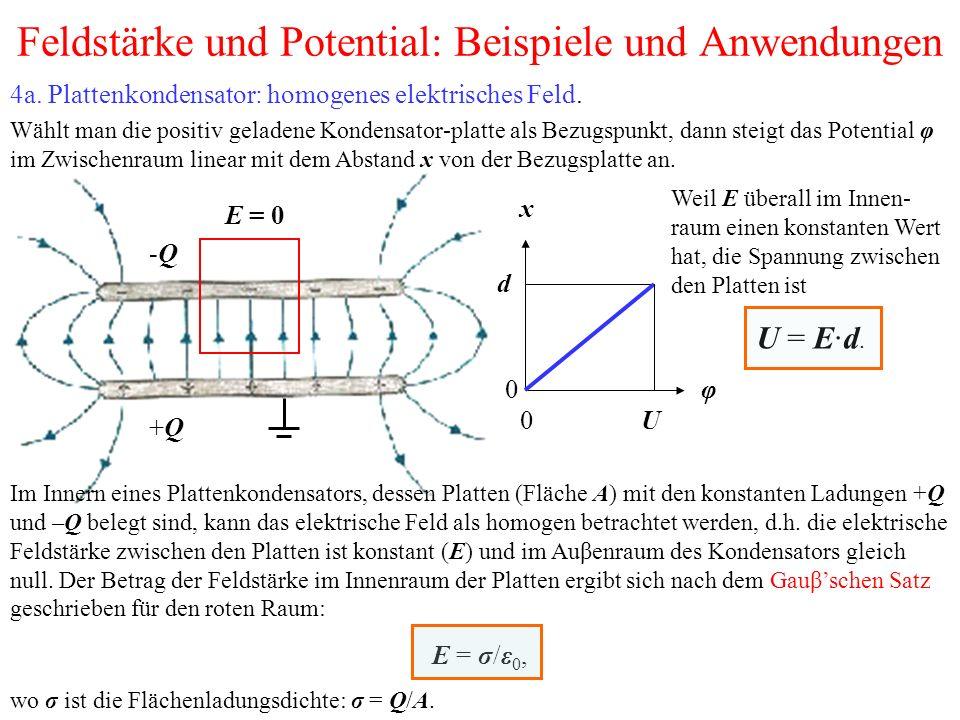 Feldstärke und Potential: Beispiele und Anwendungen 4a.