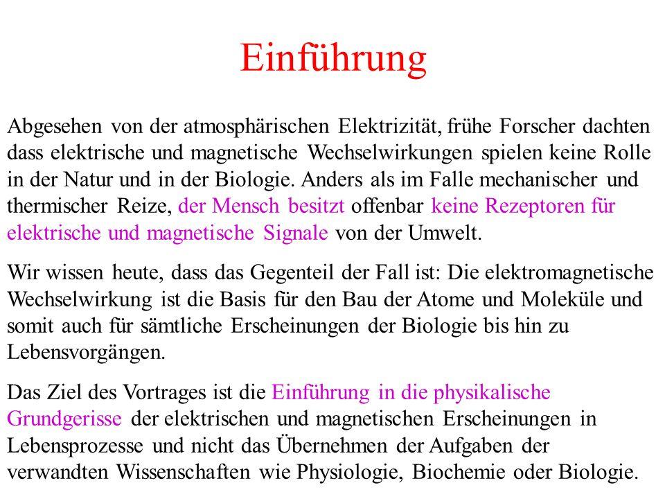 Messung der elektrostatischen Kraft: Coulomb'sche Drehwaage, 1785 Die Kugeln sind gleichgroß.