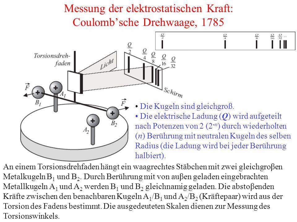 Hausaufgaben 1.Berechnen Sie die Kraft, die zwei elektrische Ladungen von je Q = 1 Cb im Abstand von r = 1 km aufeinander ausüben.
