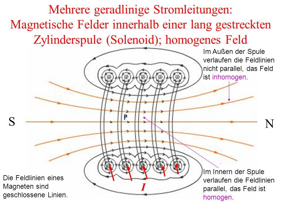 Mehrere geradlinige Stromleitungen: Magnetische Felder innerhalb einer lang gestreckten Zylinderspule (Solenoid); homogenes Feld N S I Die Feldlinien eines Magneten sind geschlossene Linien.