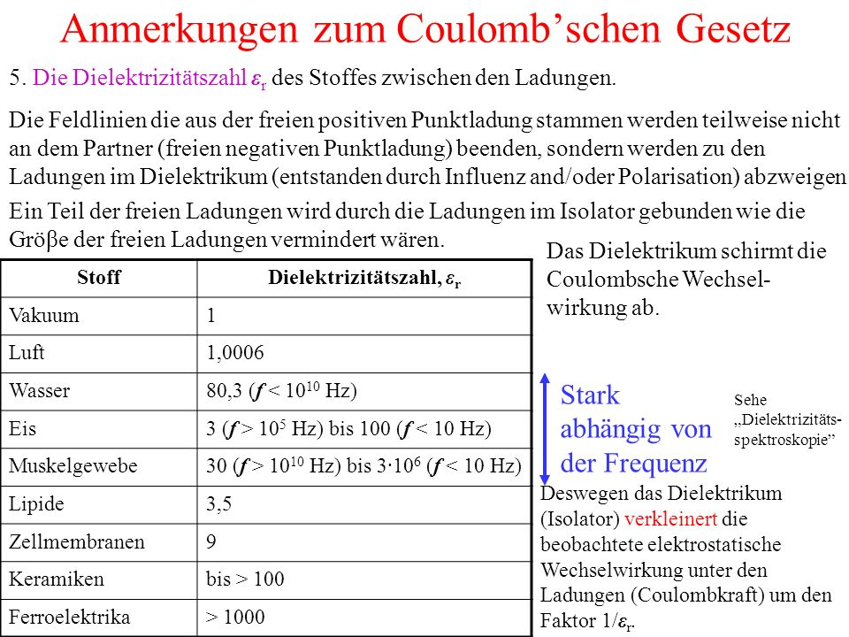 Anmerkungen zum Coulomb'schen Gesetz 5.
