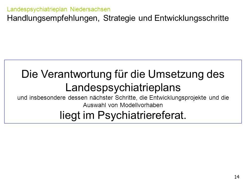 Landespsychiatrieplan Niedersachsen Handlungsempfehlungen, Strategie und Entwicklungsschritte 14 Die Verantwortung für die Umsetzung des Landespsychiatrieplans und insbesondere dessen nächster Schritte, die Entwicklungsprojekte und die Auswahl von Modellvorhaben liegt im Psychiatriereferat.