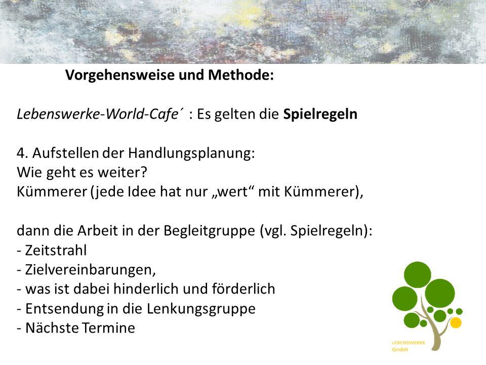 Vorgehensweise und Methode: Lebenswerke-World-Cafe´ : Es gelten die Spielregeln 4.