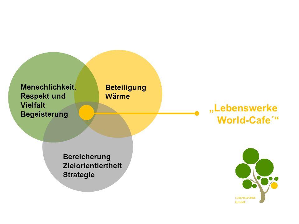 """Menschlichkeit, Respekt und Vielfalt Begeisterung Beteiligung Wärme Bereicherung Zielorientiertheit Strategie """"Lebenswerke World-Cafe´"""