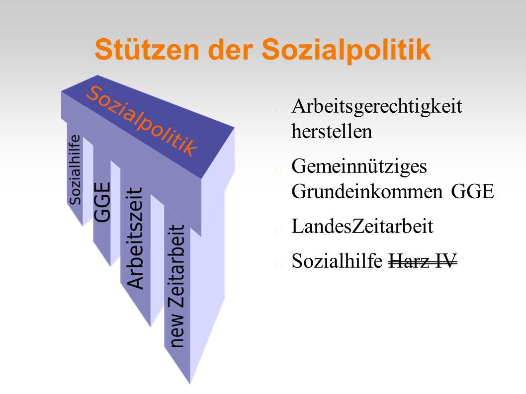Stützen der Sozialpolitik Arbeitsgerechtigkeit herstellen Gemeinnütziges Grundeinkommen GGE LandesZeitarbeit Sozialhilfe Harz IV
