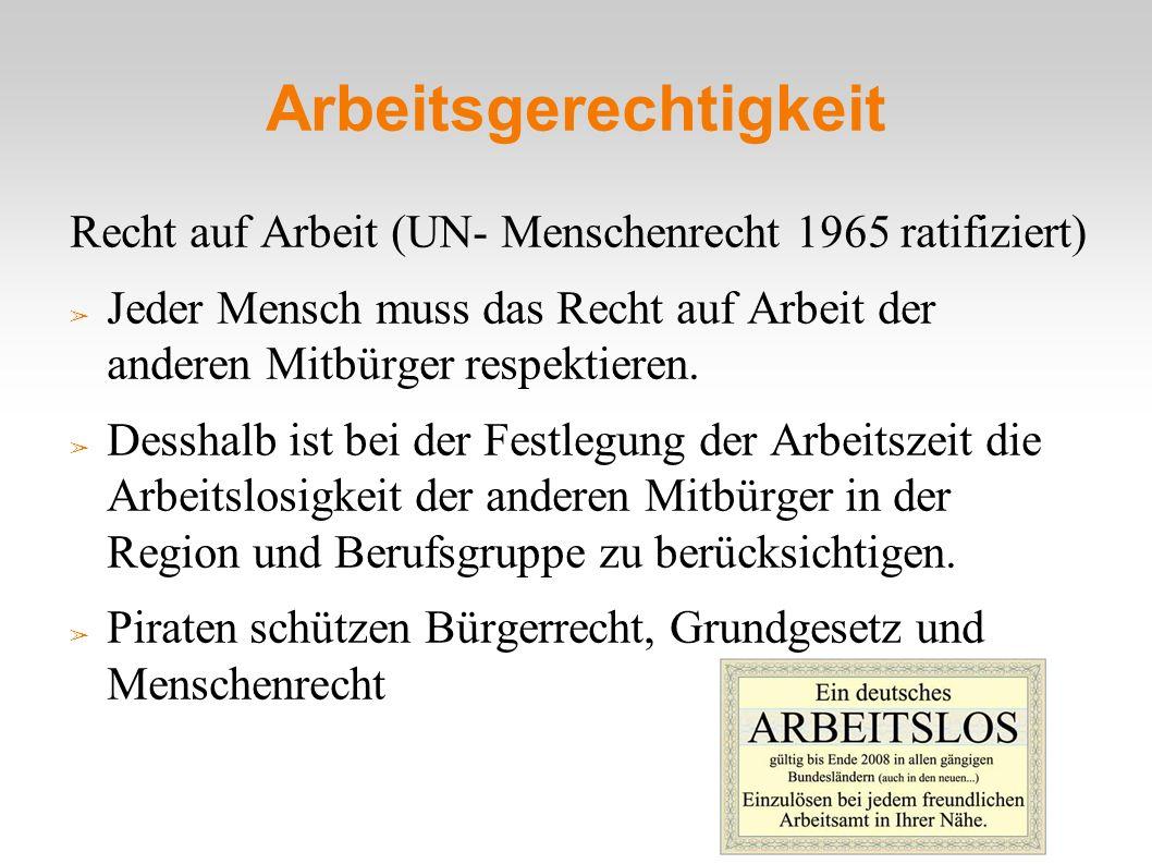 Arbeitsgerechtigkeit Recht auf Arbeit (UN- Menschenrecht 1965 ratifiziert) ➢ Jeder Mensch muss das Recht auf Arbeit der anderen Mitbürger respektieren.