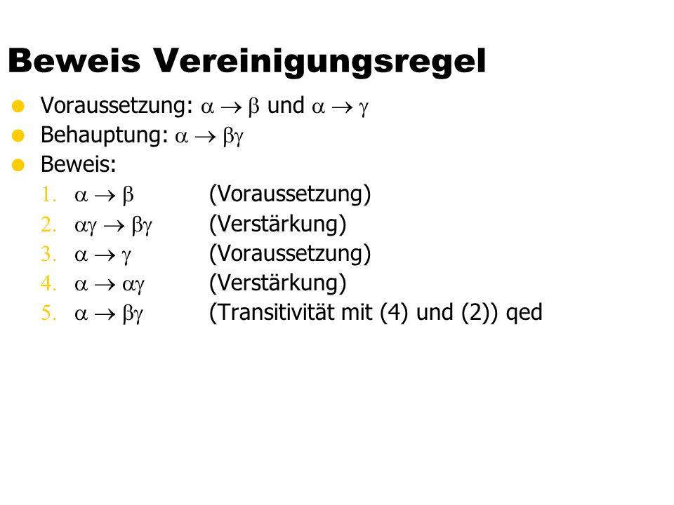 Herleitung funktionaler Abhängigkeiten: Armstrong-Axiome  Reflexivität  Falls  eine Teilmenge von  ist (   ) dann gilt immer . Insbes