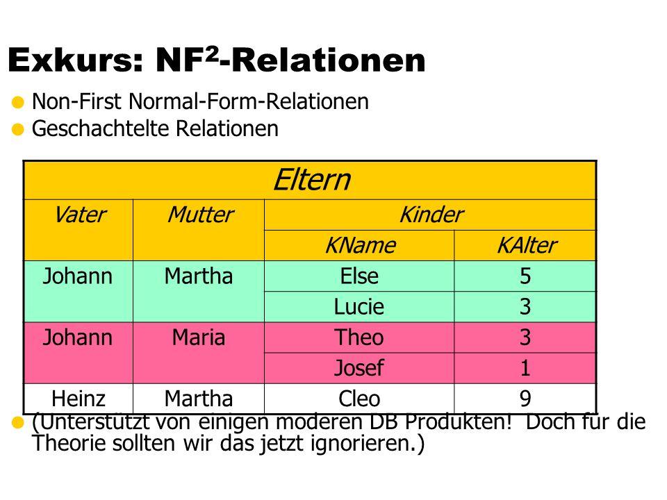 Erste Normalform  Nur atomare Domänen  1 NF (implementierbar in SQL92) Eltern VaterMutterKinder JohannMartha{Else, Lucie} JohannMaria{Theo, Josef} H