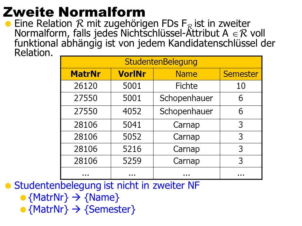 Exkurs: NF 2 -Relationen  Non-First Normal-Form-Relationen  Geschachtelte Relationen  (Unterstützt von einigen moderen DB Produkten! Doch für die T