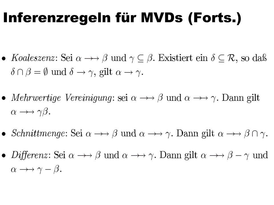 Inferenzregeln für MVDs