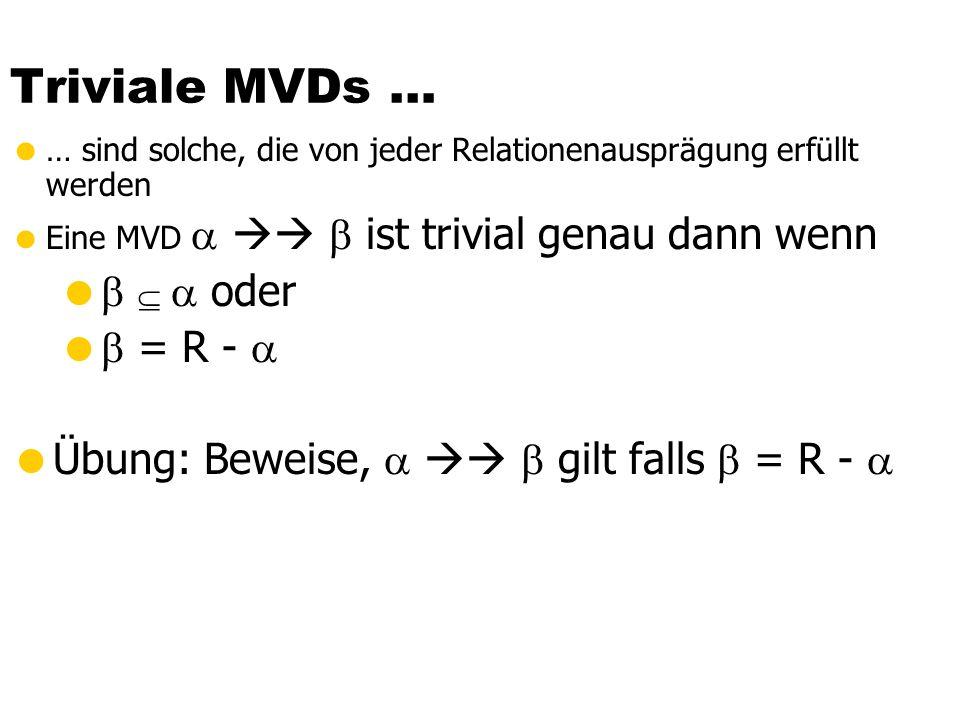 Inferenzregeln für MVDs (Forts.)