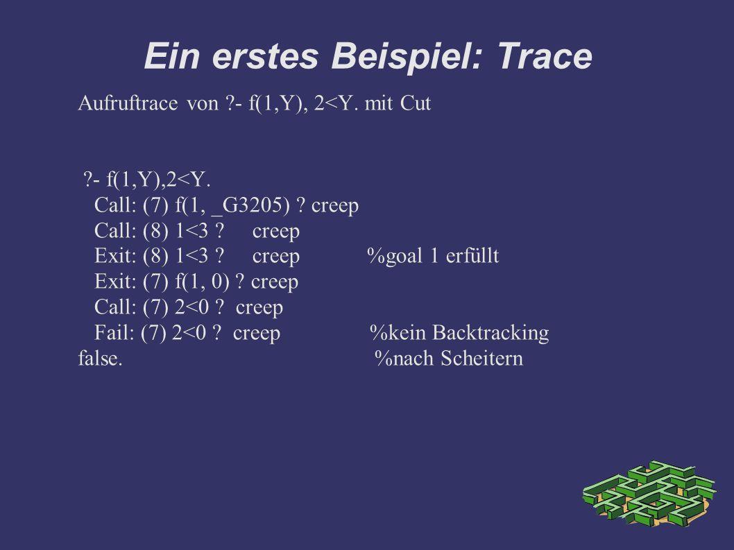Ein erstes Beispiel: Trace Aufruftrace von - f(1,Y), 2<Y.