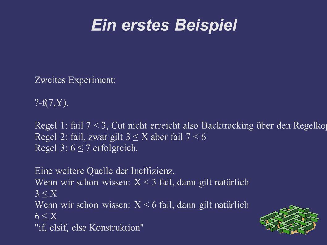 Ein erstes Beispiel Zweites Experiment: -f(7,Y).