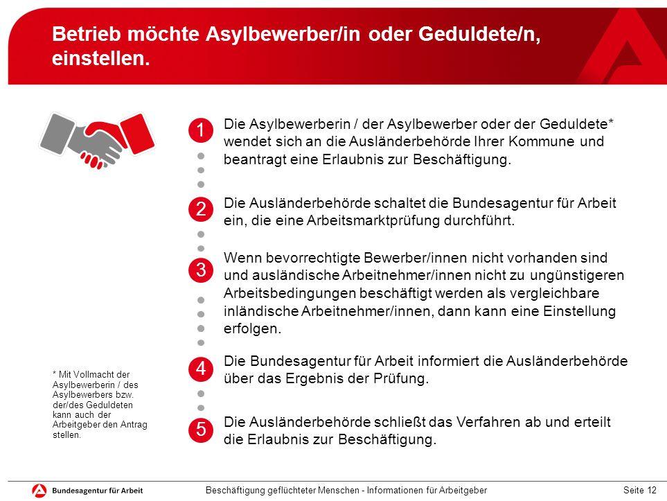 Seite 12 Betrieb möchte Asylbewerber/in oder Geduldete/n, einstellen. Beschäftigung geflüchteter Menschen - Informationen für Arbeitgeber * Mit Vollma