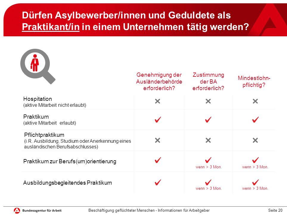Seite 20 Dürfen Asylbewerber/innen und Geduldete als Praktikant/in in einem Unternehmen tätig werden? Beschäftigung geflüchteter Menschen - Informatio