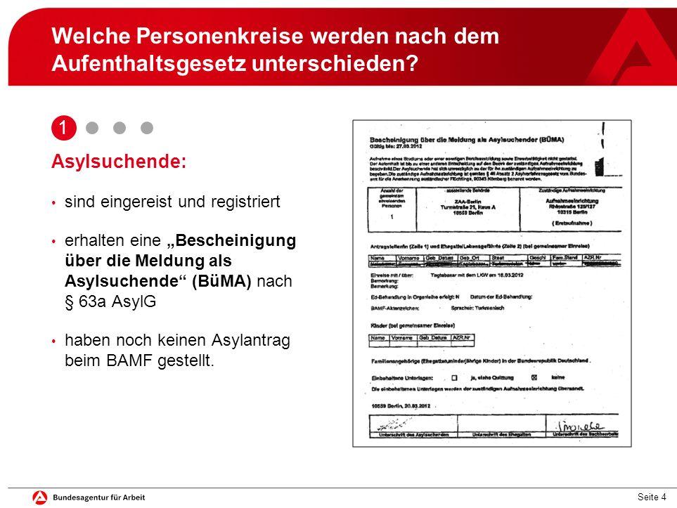 """Seite 4 Welche Personenkreise werden nach dem Aufenthaltsgesetz unterschieden? Asylsuchende: sind eingereist und registriert erhalten eine """"Bescheinig"""