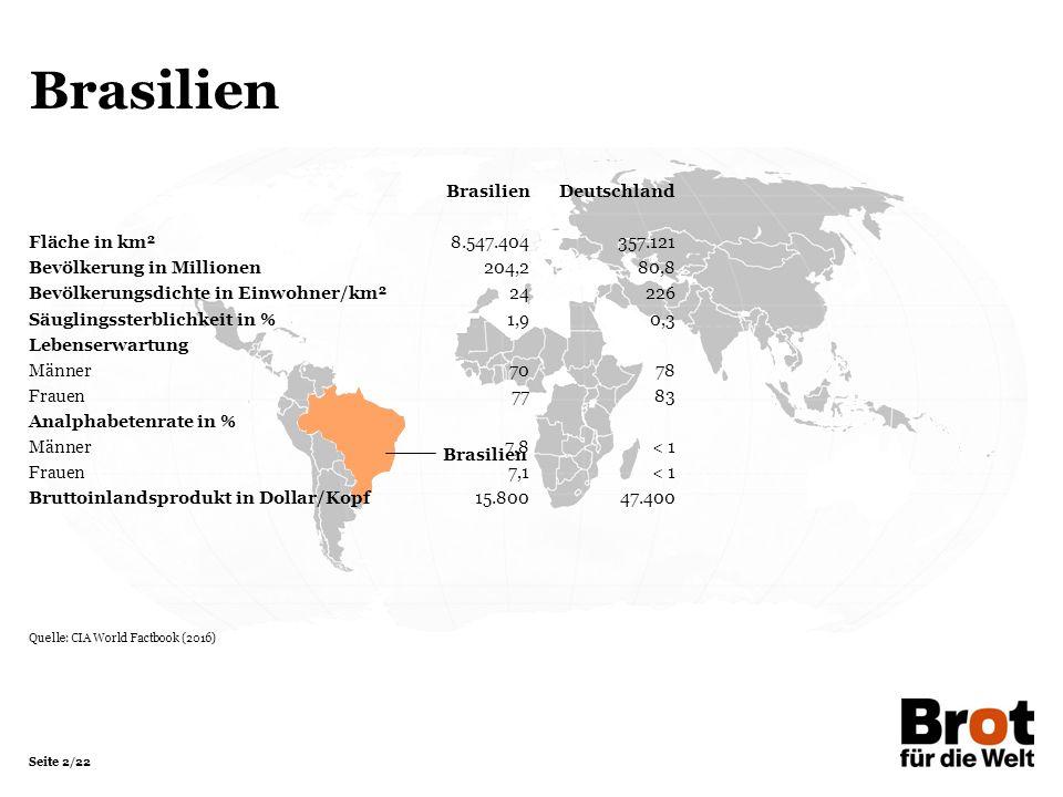 Seite 2/22 Brasilien BrasilienDeutschland Fläche in km²8.547.404357.121 Bevölkerung in Millionen 204,280,8 Bevölkerungsdichte in Einwohner/km²24226 Sä
