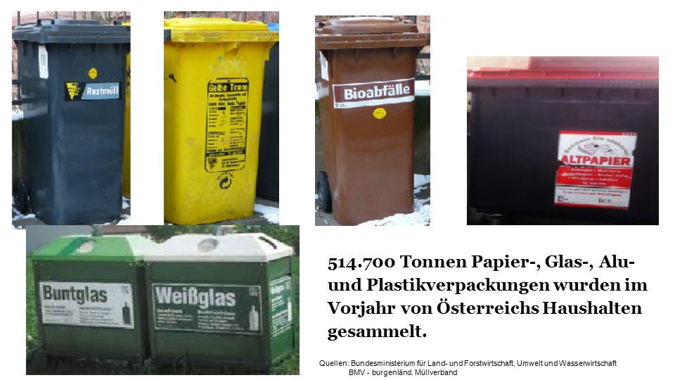 Quellen: Bundesministerium für Land- und Forstwirtschaft, Umwelt und Wasserwirtschaft BMV - burgenländ. Müllverband 514.700 Tonnen Papier-, Glas-, Alu