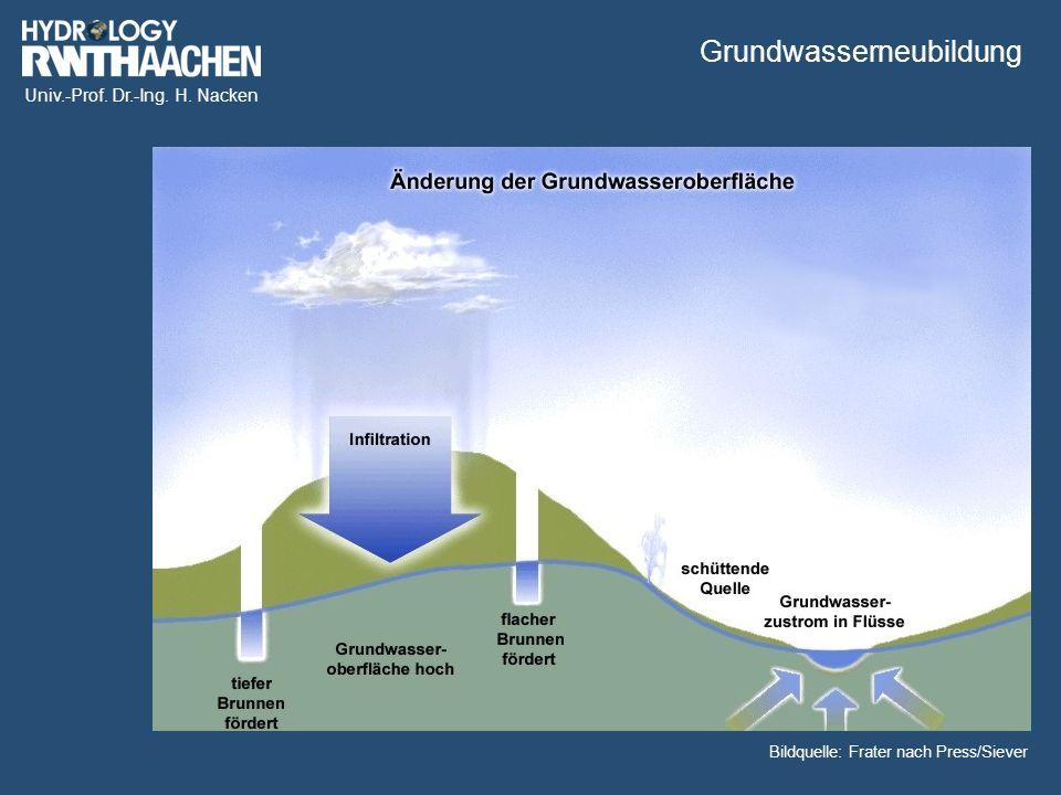 Univ.-Prof. Dr.-Ing. H. Nacken Bildquelle: Frater nach Press/Siever Grundwasserneubildung