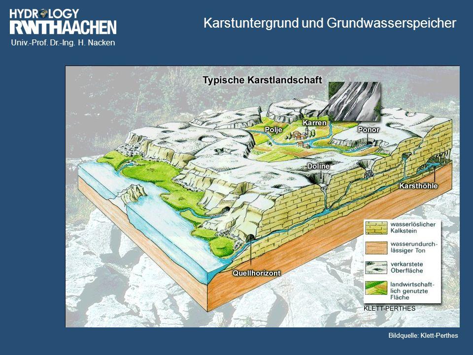 Univ.-Prof. Dr.-Ing. H. Nacken Bildquelle: Klett-Perthes Karstuntergrund und Grundwasserspeicher