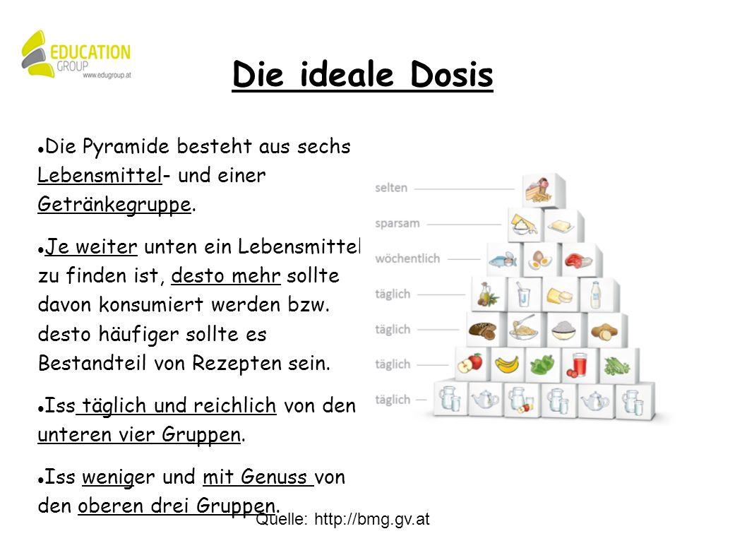 Quelle: http://bmg.gv.at Die Pyramide besteht aus sechs Lebensmittel- und einer Getränkegruppe.