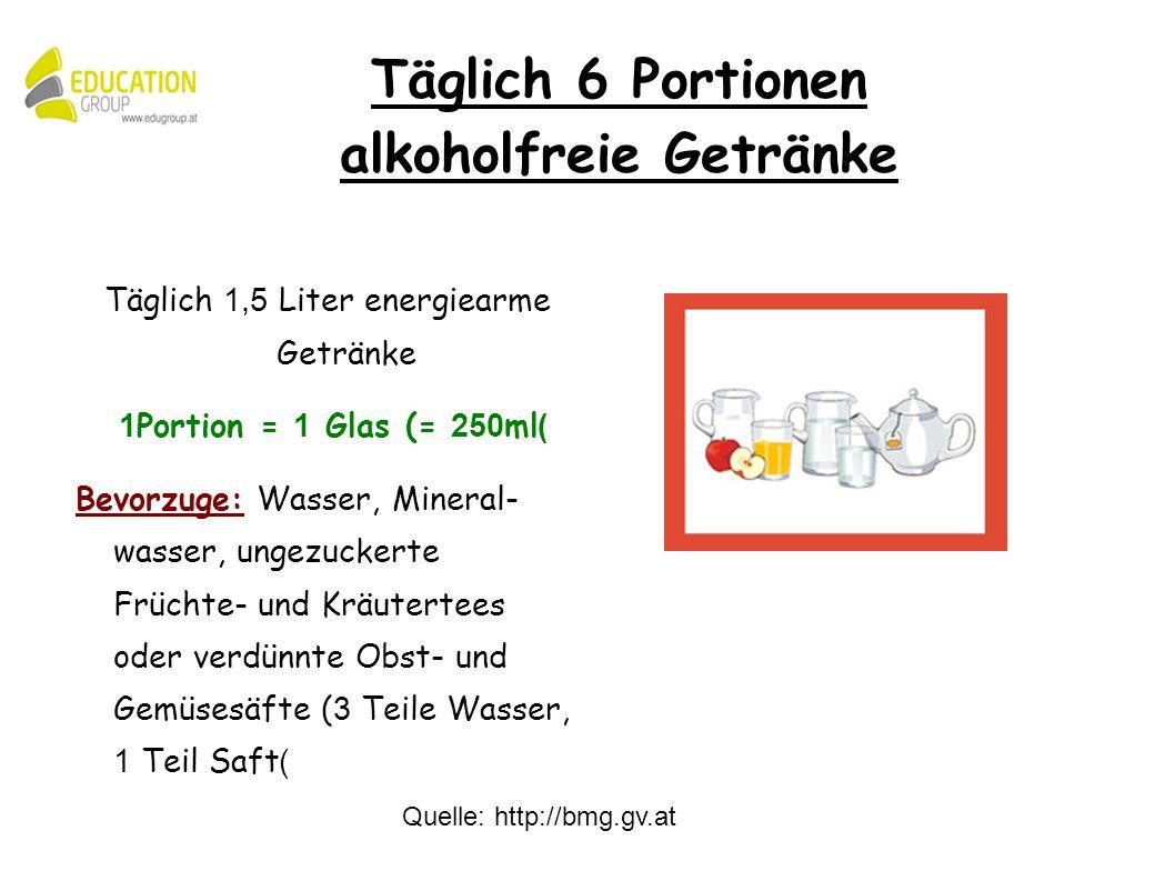 Quelle: http://bmg.gv.at Täglich 1,5 Liter energiearme Getränke 1 Portion = 1 Glas (= 250ml) Bevorzuge: Wasser, Mineral- wasser, ungezuckerte Früchte- und Kräutertees oder verdünnte Obst- und Gemüsesäfte (3 Teile Wasser, 1 Teil Saft) Täglich 6 Portionen alkoholfreie Getränke