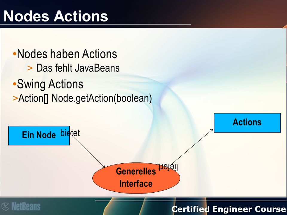 Certified Engineer Course Nodes Actions Nodes haben Actions > Das fehlt JavaBeans Swing Actions > Action[] Node.getAction(boolean) Ein Node Actions Generelles Interface bietet liefert