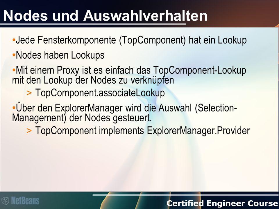 Certified Engineer Course Nodes und Auswahlverhalten Jede Fensterkomponente (TopComponent) hat ein Lookup Nodes haben Lookups Mit einem Proxy ist es e