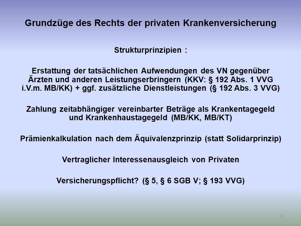 Grundzüge des Rechts der privaten Krankenversicherung Strukturprinzipien : Erstattung der tatsächlichen Aufwendungen des VN gegenüber Ärzten und anderen Leistungserbringern (KKV: § 192 Abs.