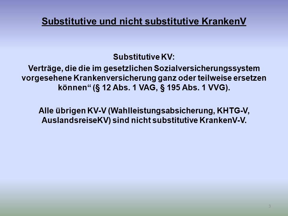 Substitutive und nicht substitutive KrankenV Substitutive KV: Verträge, die die im gesetzlichen Sozialversicherungssystem vorgesehene Krankenversicherung ganz oder teilweise ersetzen können (§ 12 Abs.