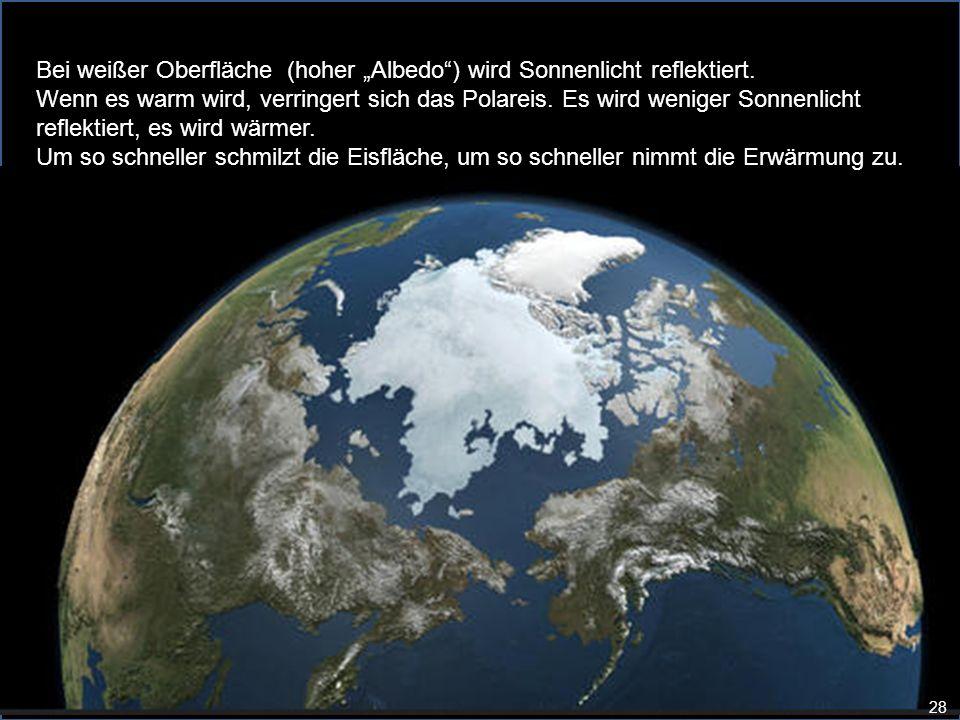 """28 Bei weißer Oberfläche (hoher """"Albedo"""") wird Sonnenlicht reflektiert. Wenn es warm wird, verringert sich das Polareis. Es wird weniger Sonnenlicht r"""