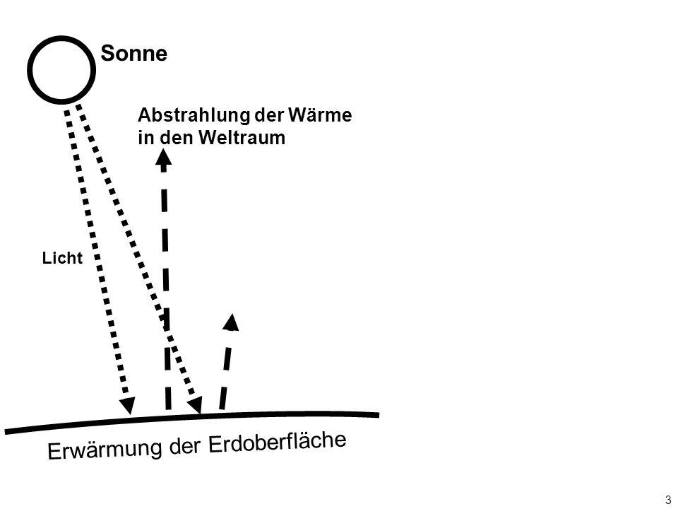 34 Nach Zahlen des BMWi Zubau Solarenergie in GW Nach Zahlen des BMWi Netto-Zubau Windenergie in GW Nach Zahlen des BWE