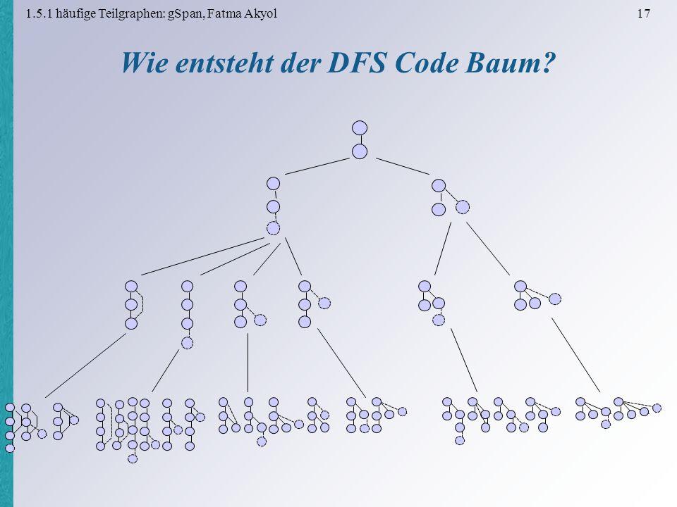 1.5.1 häufige Teilgraphen: gSpan, Fatma Akyol 17 Wie entsteht der DFS Code Baum