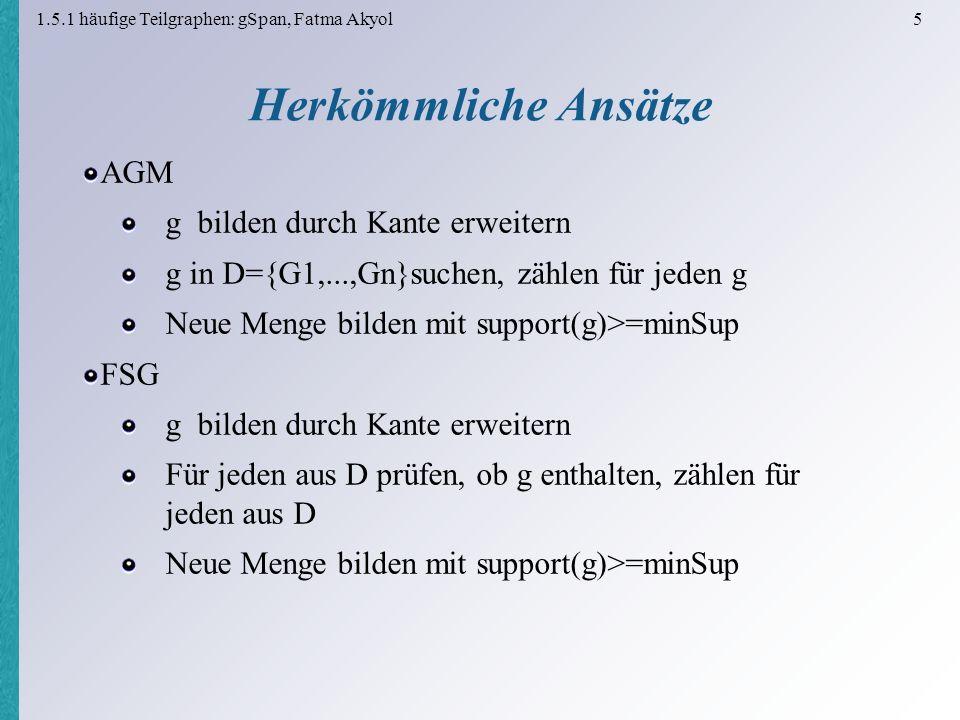 1.5.1 häufige Teilgraphen: gSpan, Fatma Akyol 5 Herkömmliche Ansätze AGM g bilden durch Kante erweitern g in D={G1,...,Gn}suchen, zählen für jeden g Neue Menge bilden mit support(g)>=minSup FSG g bilden durch Kante erweitern Für jeden aus D prüfen, ob g enthalten, zählen für jeden aus D Neue Menge bilden mit support(g)>=minSup