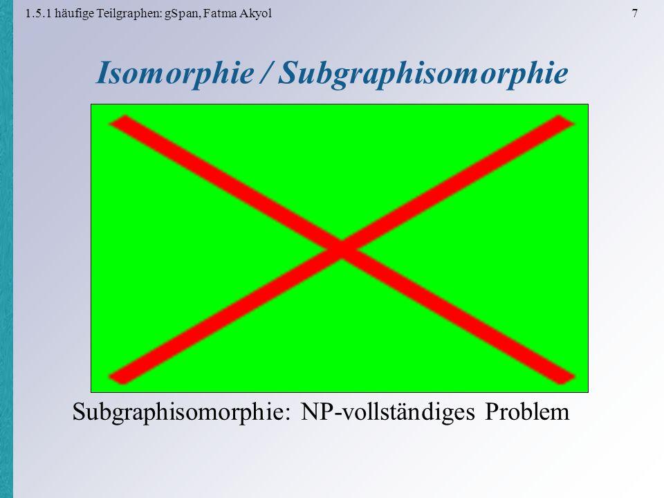 1.5.1 häufige Teilgraphen: gSpan, Fatma Akyol 18 Minimale DFS Codes/ Isomorphe nicht minimale / Pruning Pruning