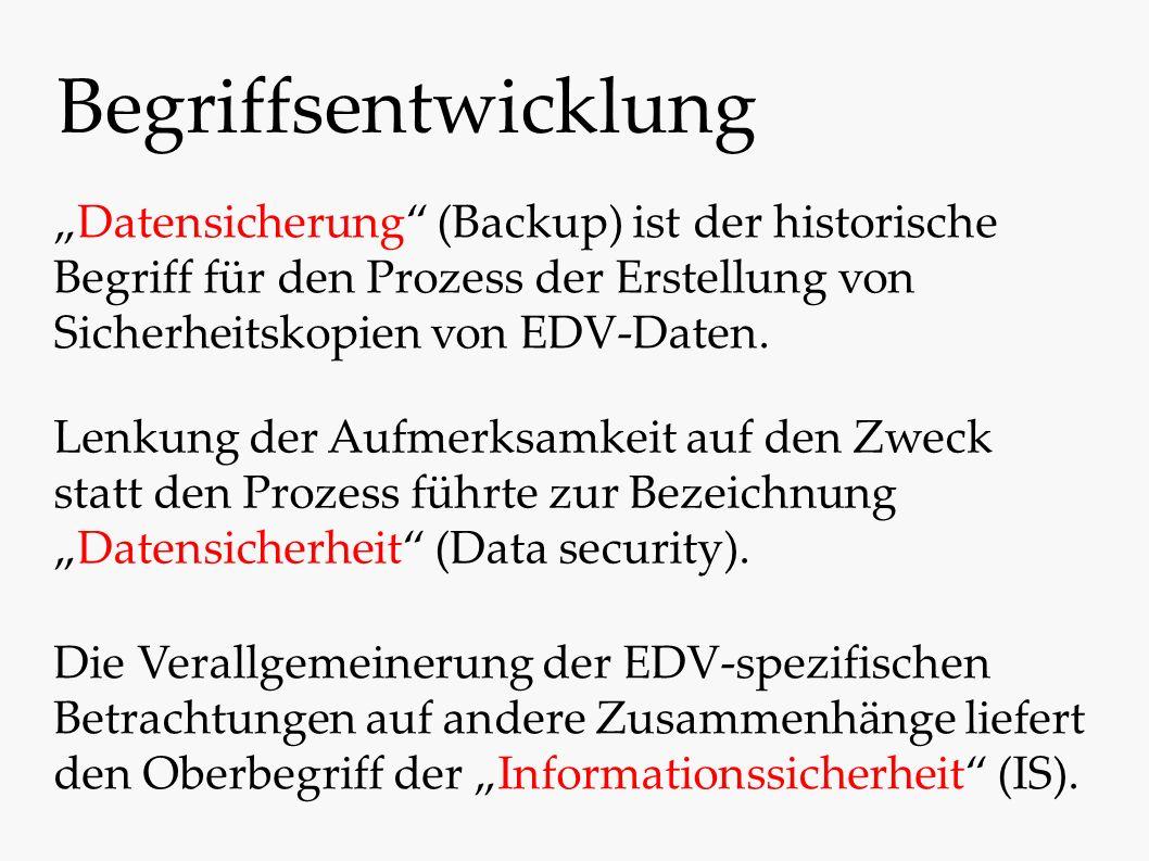 """Lenkung der Aufmerksamkeit auf den Zweck statt den Prozess führte zur Bezeichnung """"Datensicherheit"""" (Data security). Begriffsentwicklung """"Datensicheru"""