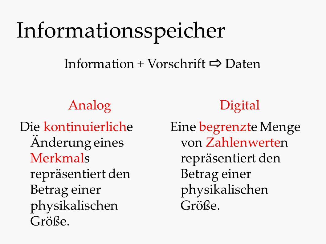 Informationsspeicher Analog Die kontinuierliche Änderung eines Merkmals repräsentiert den Betrag einer physikalischen Größe. Digital Eine begrenzte Me