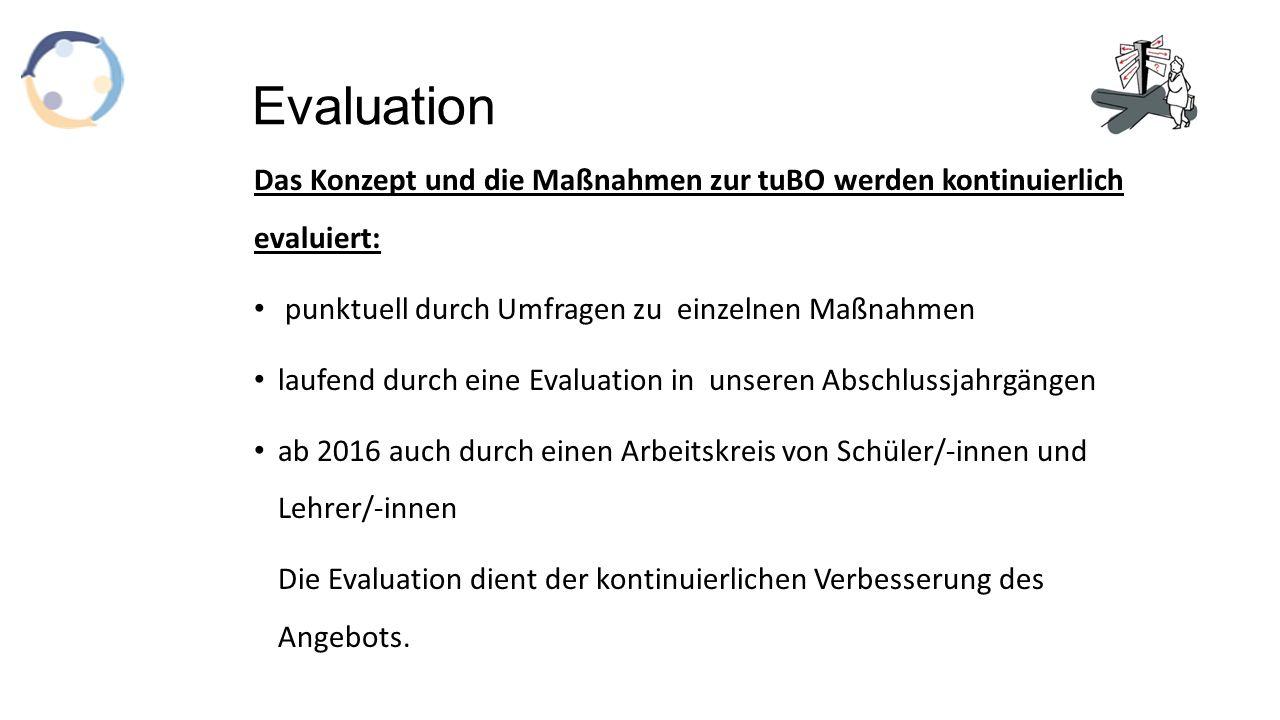 Evaluation Das Konzept und die Maßnahmen zur tuBO werden kontinuierlich evaluiert: punktuell durch Umfragen zu einzelnen Maßnahmen laufend durch eine Evaluation in unseren Abschlussjahrgängen ab 2016 auch durch einen Arbeitskreis von Schüler/-innen und Lehrer/-innen Die Evaluation dient der kontinuierlichen Verbesserung des Angebots.