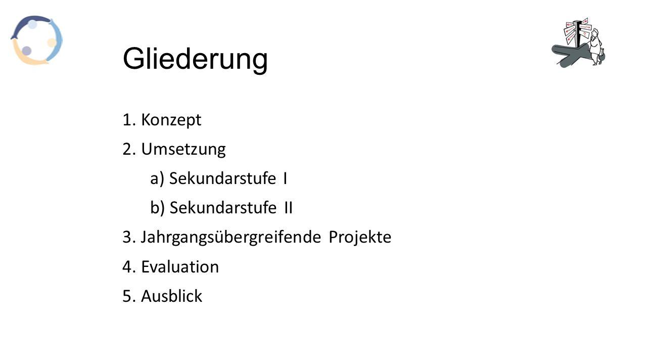 Gliederung 1.Konzept 2. Umsetzung a) Sekundarstufe I b) Sekundarstufe II 3.