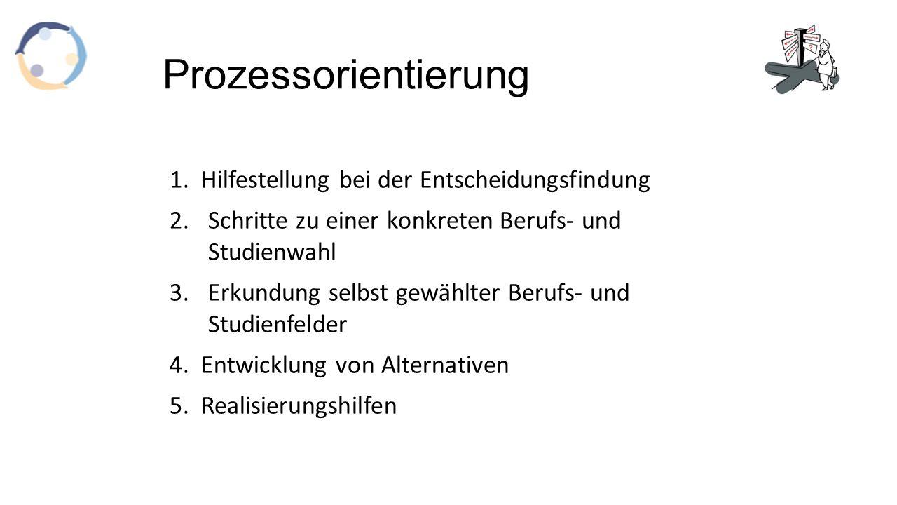 Prozessorientierung 1.