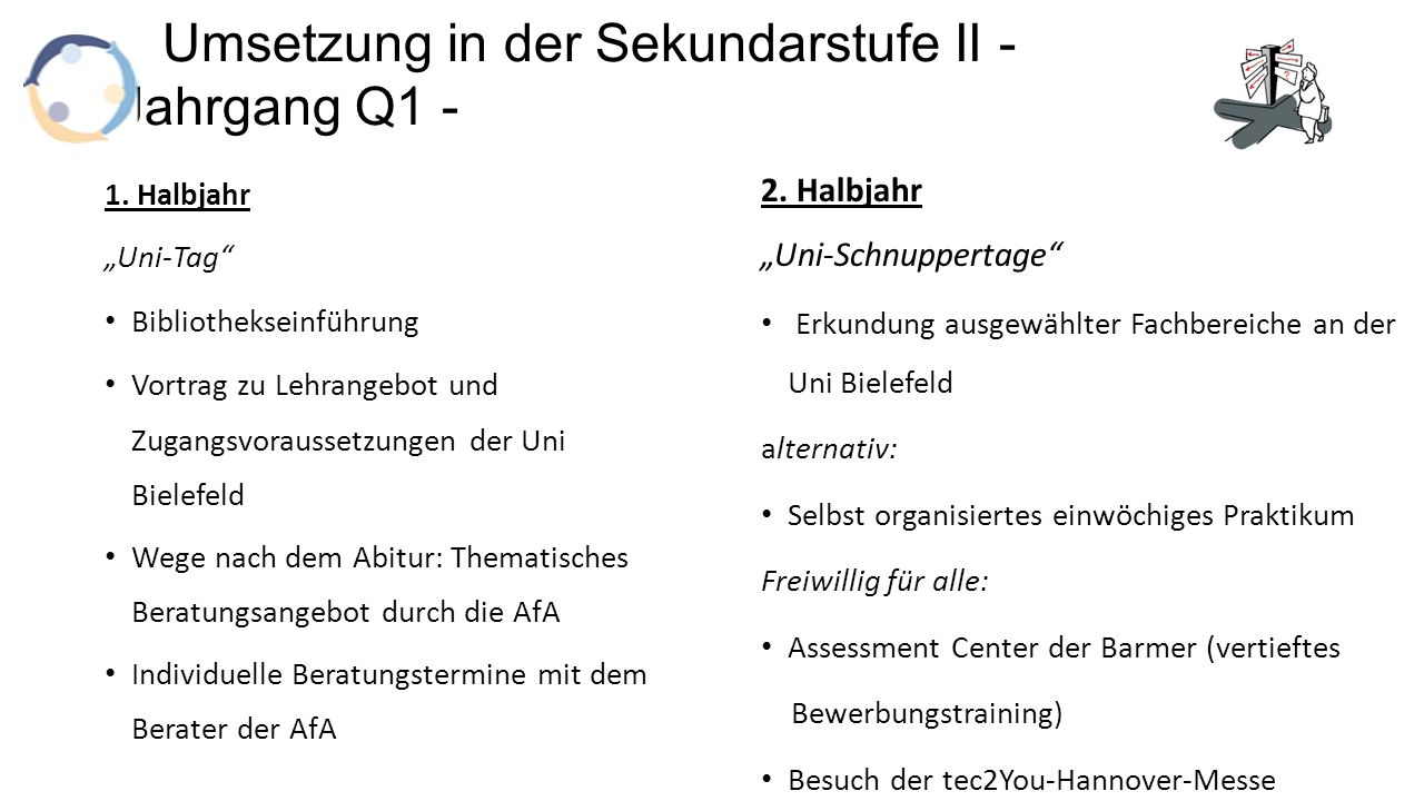 Umsetzung in der Sekundarstufe II - Jahrgang Q1 - 1.